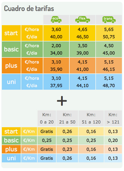 pricing-table-mobile-version